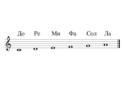 WholeNoteC4 A4 Scale Bulgarian 5.Отгатване на единични тонове До-Ла