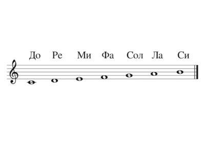 WholeNoteC4 B4 Scale Bulgarian 6.Отгатване на единични тонове До-Си