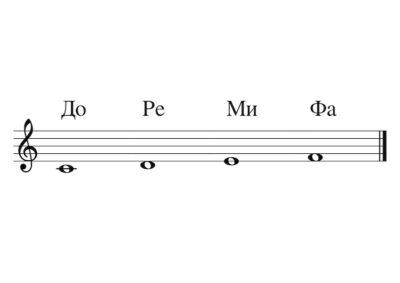 WholeNoteC4 F4 Scale Bulgarian 3.Отгатване на единични тонове До,Ре,Ми,Фа