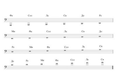 Whole Notes F Clef All Notes 6.Фа Ключ-Фа на голяма-Си на първа октава