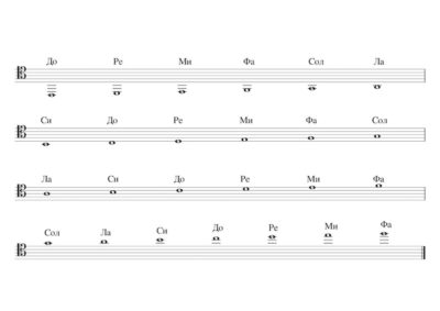 Whole Notes Tenor Clef All Notes 6.Теноров Ключ-До на голяма-Фа на втора