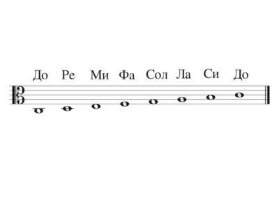 WholeNoteC3 C4 Scale Bulgarian Alto Clef 4.Алтов Ключ-До на малка-До на първа