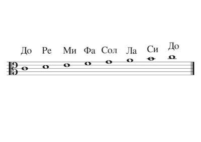 WholeNoteC4 C5 Scale Bulgarian Alto Clef 3.Алтов Ключ-До на първа-До на втора