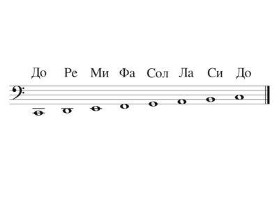 WholeNotesC2 C3 Scale Bulgarian F Clef 5.Фа Ключ-До на голяма-До на малка октава