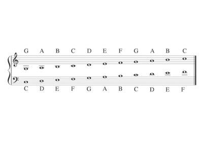 11noteseachEnglish 4.G Clef G3-C5 and F Clef-C3-F4