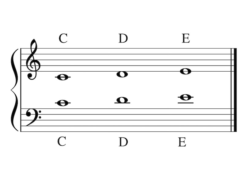 3noteseachupEnglish 3.G and F Clefs-C4-E4
