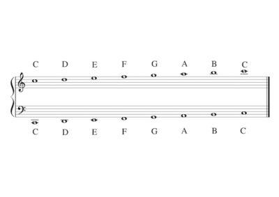8noteseachEnglish 5.G Clef C5-C6 and F Clef-C2-C3
