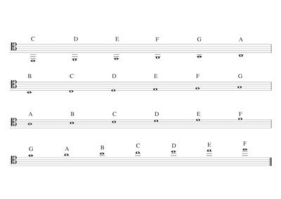Whole Notes Tenor Clef All Notes English 6.Tenor Clef-C2-F5