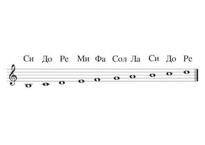 Whole NotesB3 D5 Scale Bulgarian 8.Отгатване на единични тонове Си-Ре