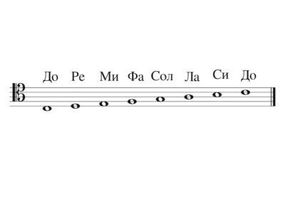 WholeNoteC3 C4 Scale Bulgarian Tenor Clef 4.Теноров Ключ-До на малка-До на първа