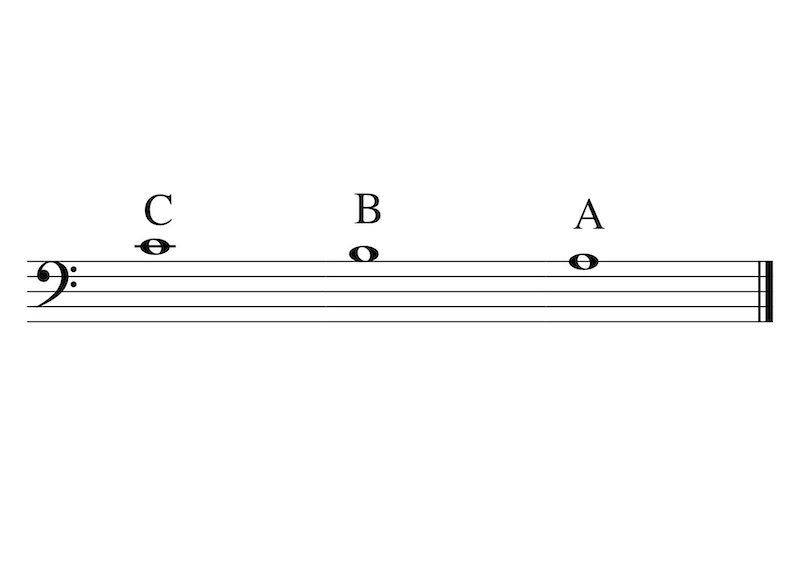 WholeNotesC4 A3 Scale English F Clef 1.F Clef-C4-A3