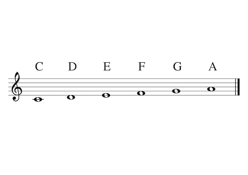 WholeNotesC4 A4 Scale English 5.Guess the Notes C-A