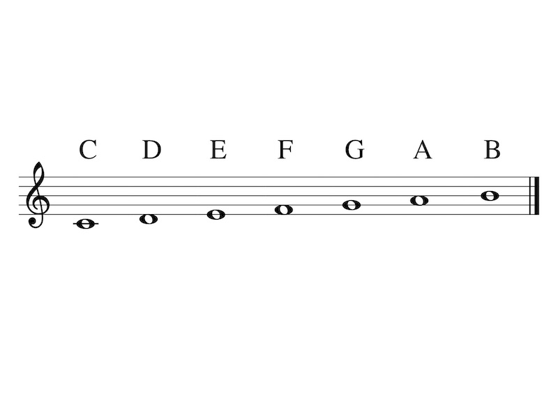 WholeNotesC4 B4 Scale English 6.Guess the Notes C-B