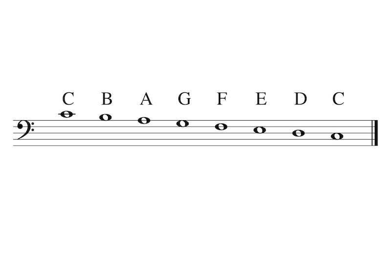 WholeNotesC4 C3 Scale English F Clef 3.F Clef-C4-C3