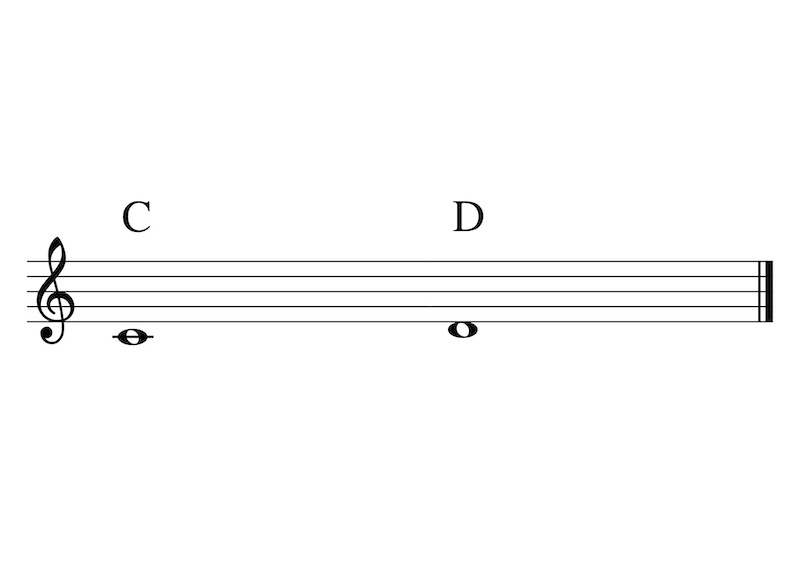 WholeNotesC4 D4 Scale English 1.Guess the Notes C and D