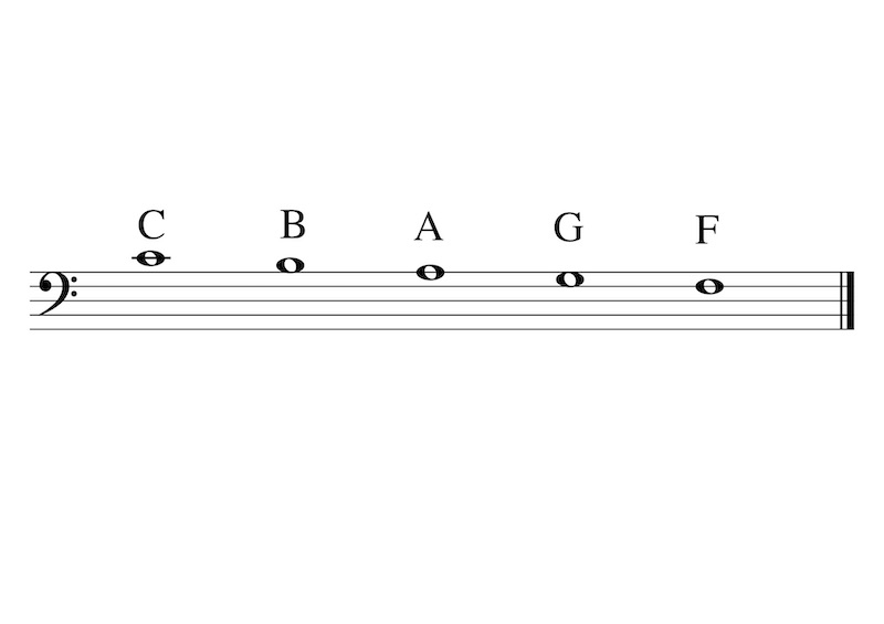 WholeNotesC4 F3 Scale English F Clef 2.F Clef-C4-F3