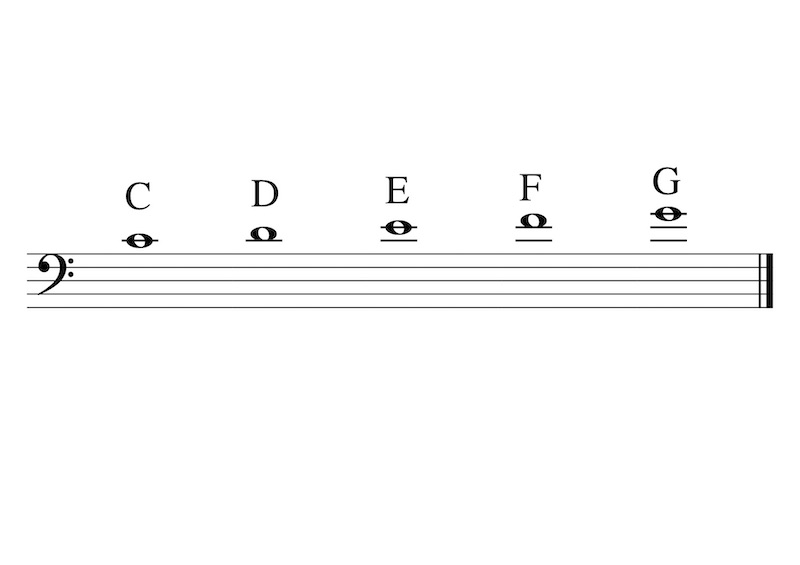 WholeNotesC4 G4 Scale English F Clef 4.F clef-C4-G4